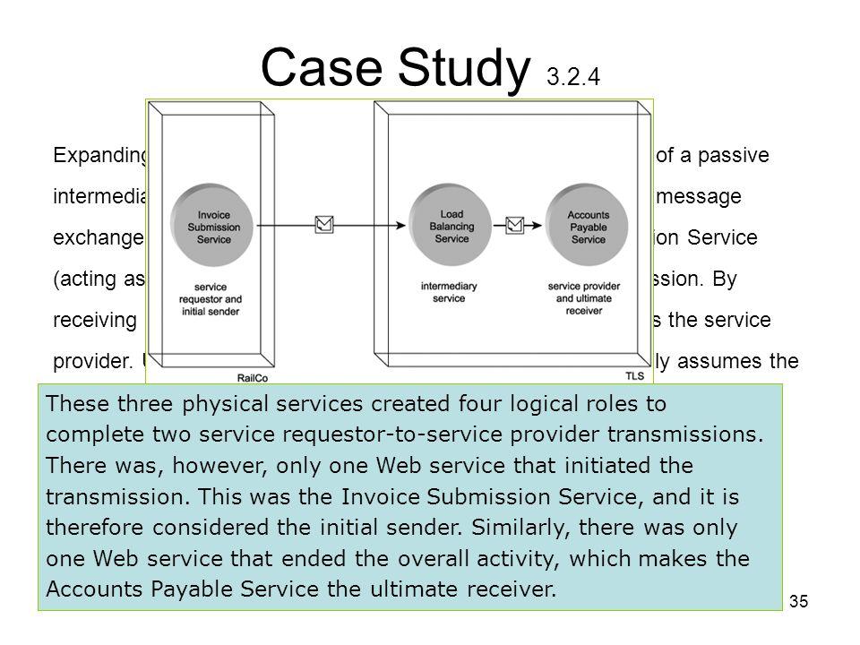 Case Study 3.2.4