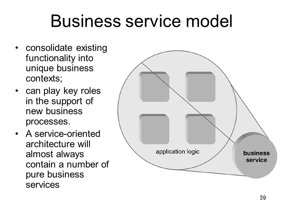 Business service model