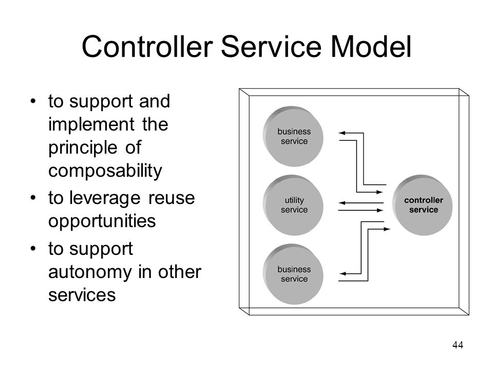 Controller Service Model