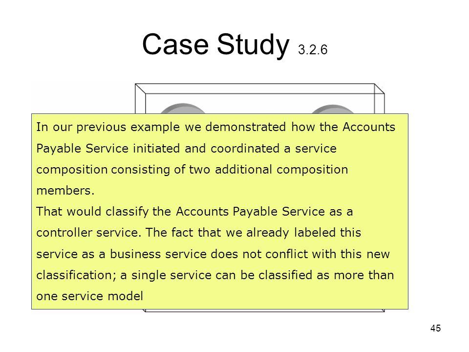 Case Study 3.2.6