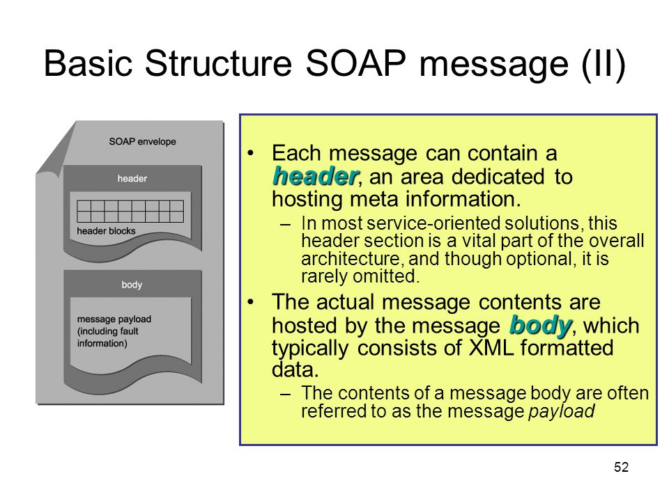 Basic Structure SOAP message (II)