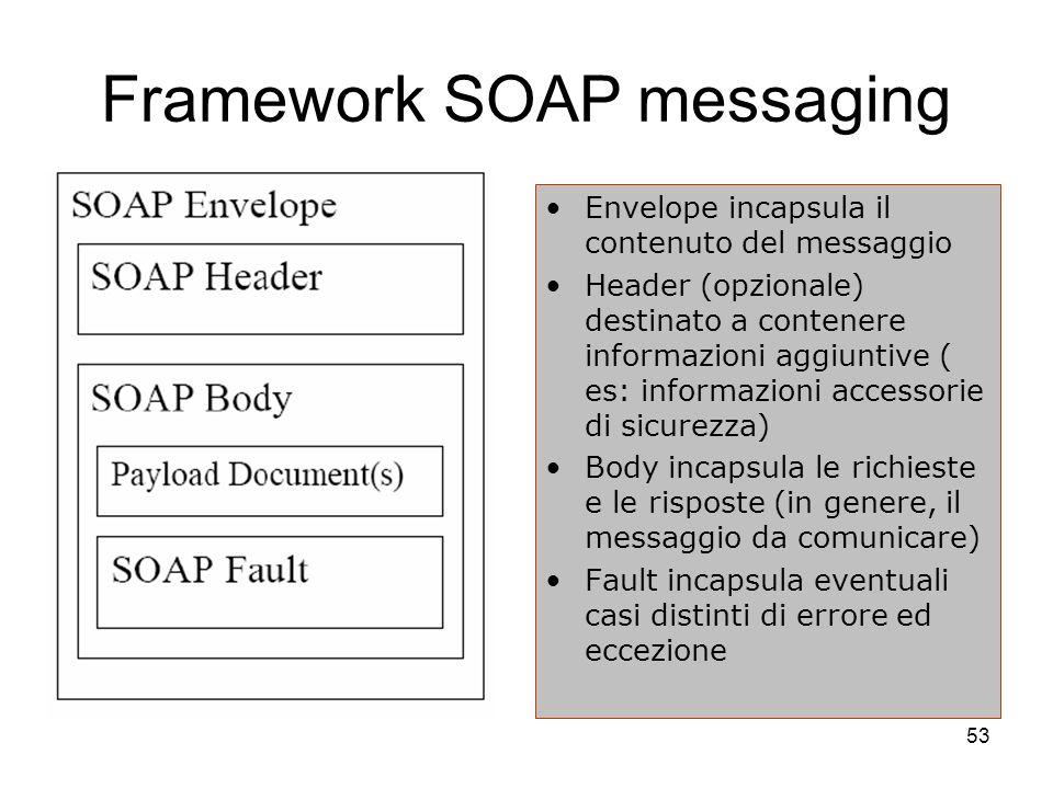 Framework SOAP messaging