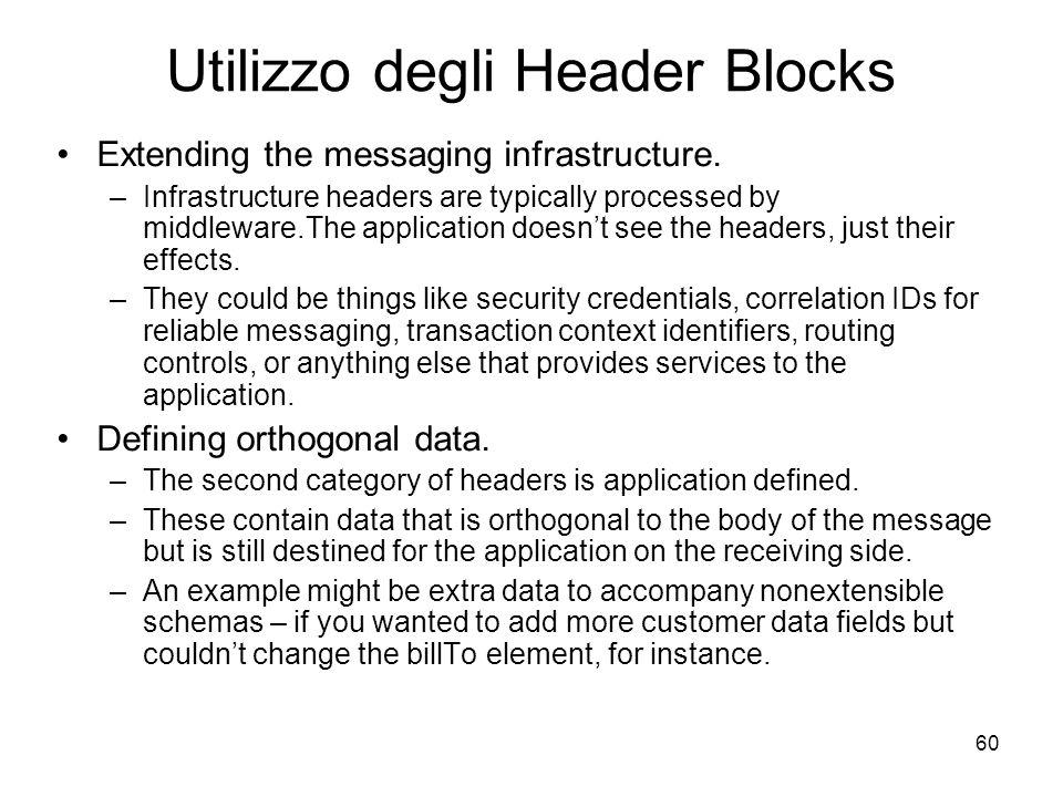 Utilizzo degli Header Blocks