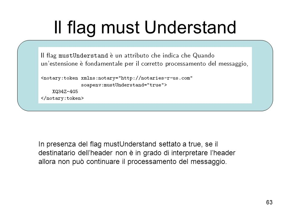 Il flag must Understand