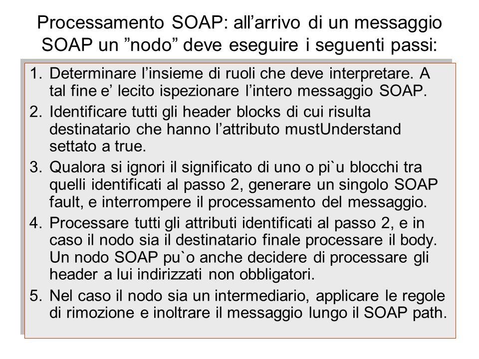 Processamento SOAP: all'arrivo di un messaggio SOAP un nodo deve eseguire i seguenti passi: