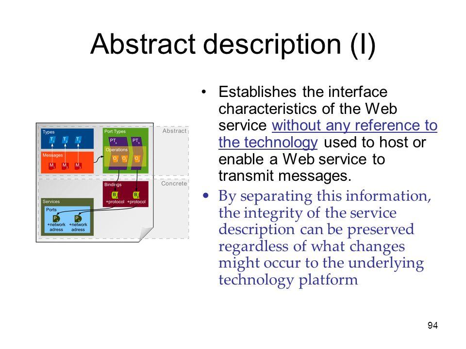 Abstract description (I)
