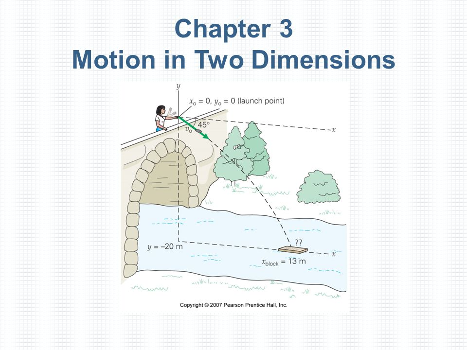 Chapter 3 Motion in Two Dimensions