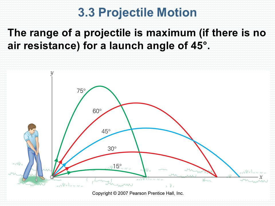 3.3 Projectile Motion The range of a projectile is maximum (if there is no air resistance) for a launch angle of 45°.