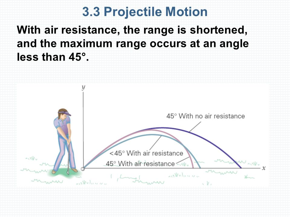 3.3 Projectile Motion With air resistance, the range is shortened, and the maximum range occurs at an angle less than 45°.