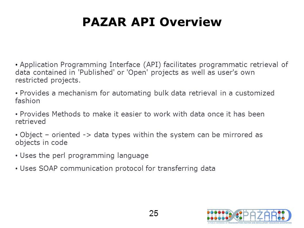PAZAR API Overview