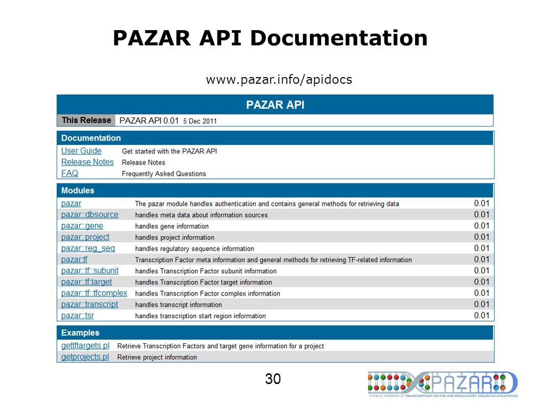 PAZAR API Documentation