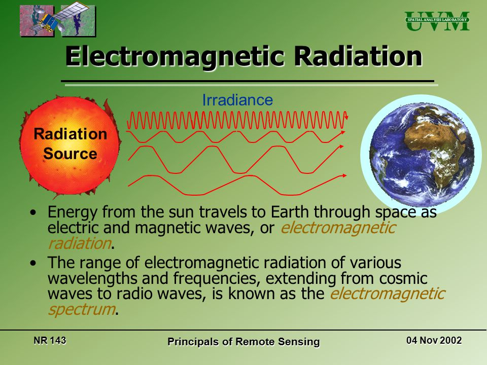 Principals Of Remote Sensing Ppt Video Online Download
