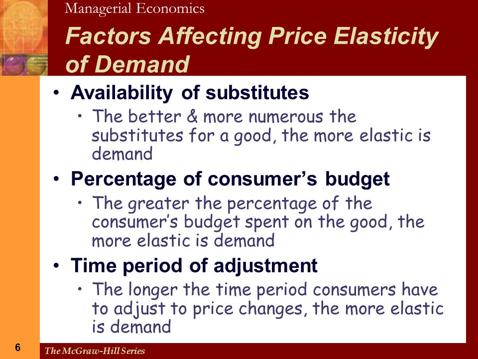 Essay on the Price Elasticity of Demand