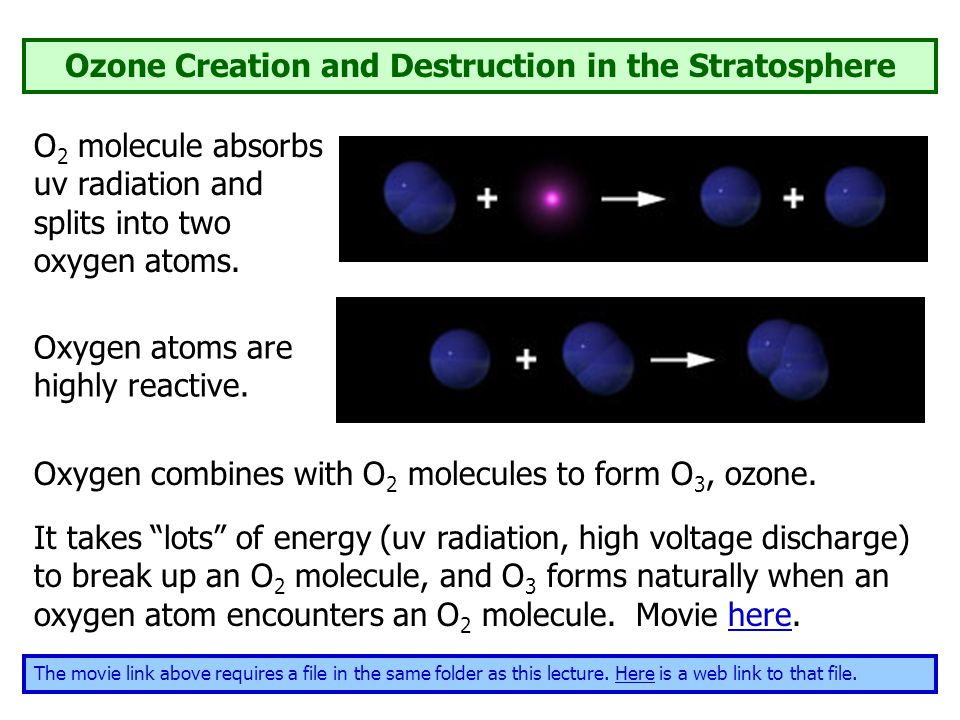 Ozone Depletion Video (104 Phys.) - ppt video online download