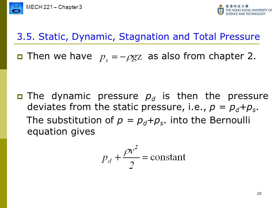 3.5. Static, Dynamic, Stagnation and Total Pressure
