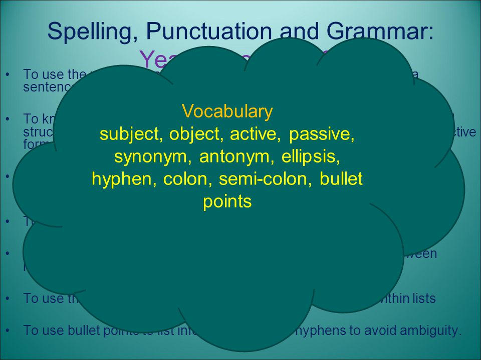 Spelling, Punctuation and Grammar: Year 6 (from 2016)