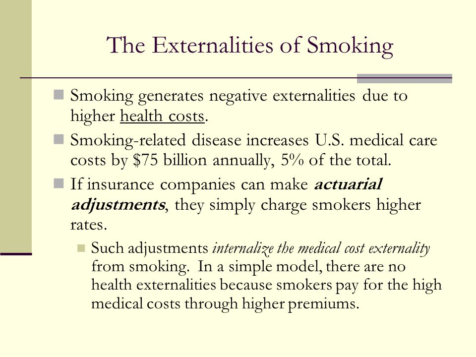 the externalities of smoking This full page advertisements appeared in several national newspapers starting today, due to a federal court order, from a long-delayed federal court case that found us tobacco companies systematically lied about the health hazards of cigarette smoke for decades smoking was and.