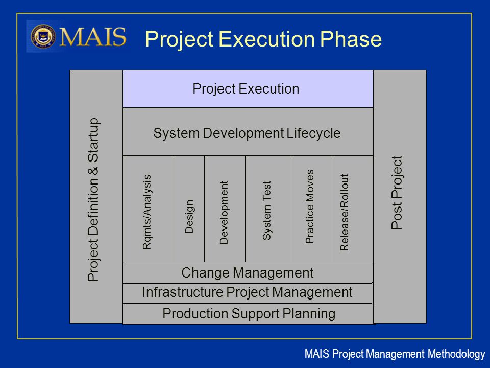 Project Management Methodology Pmm Ppt Video Online
