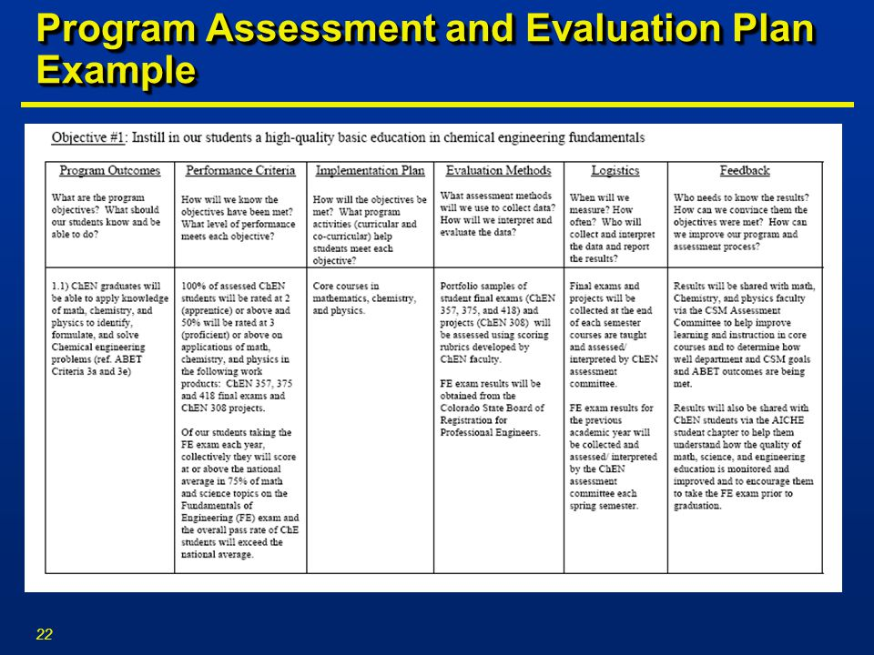 Evaluation Plan | An Evaluation Of Planning And Design