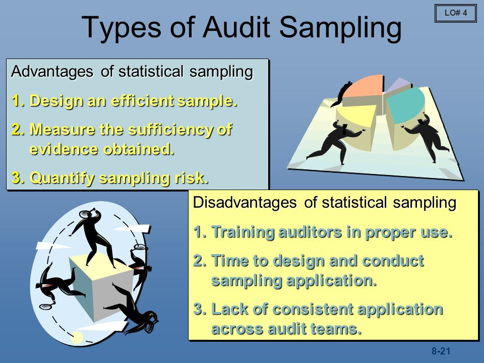 Audit Sampling Methods