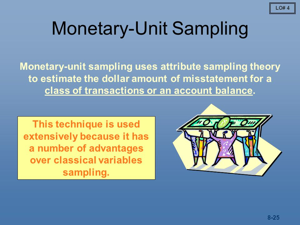 Monetary-Unit Sampling