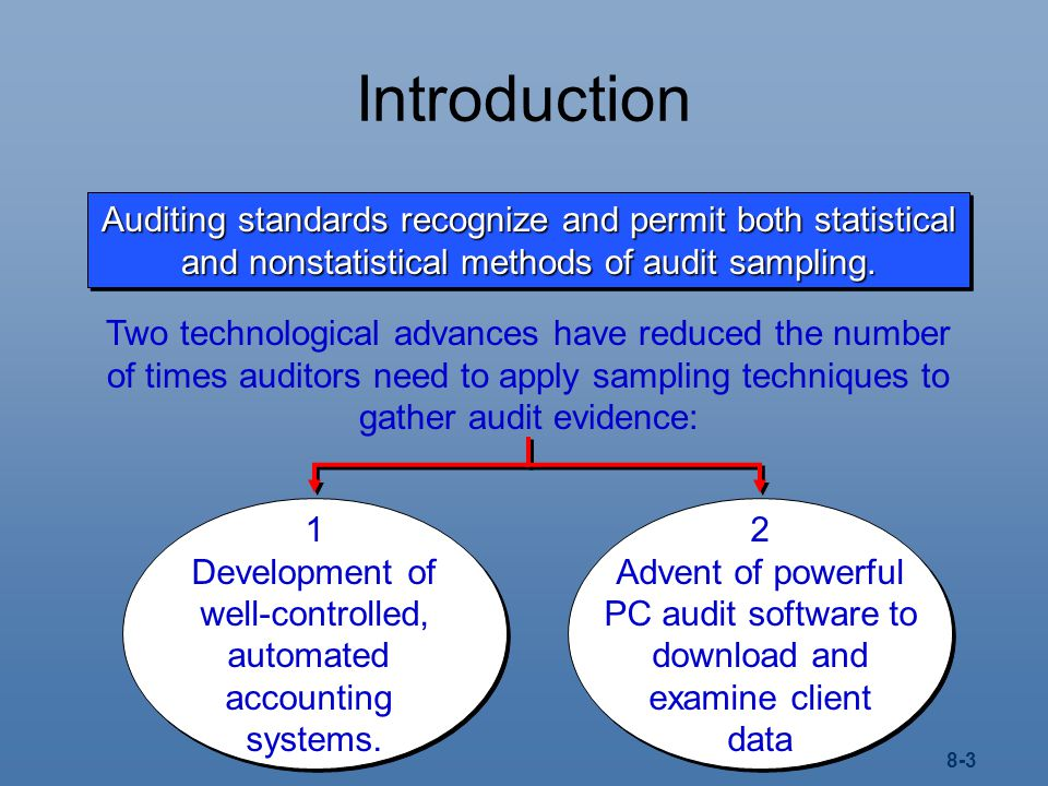 Development of well-controlled, automated accounting systems.