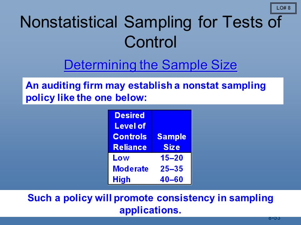 Nonstatistical Sampling for Tests of Control