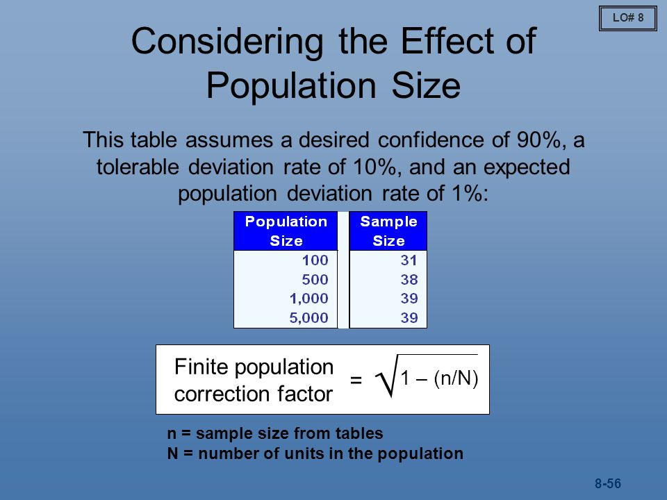 Considering the Effect of Population Size