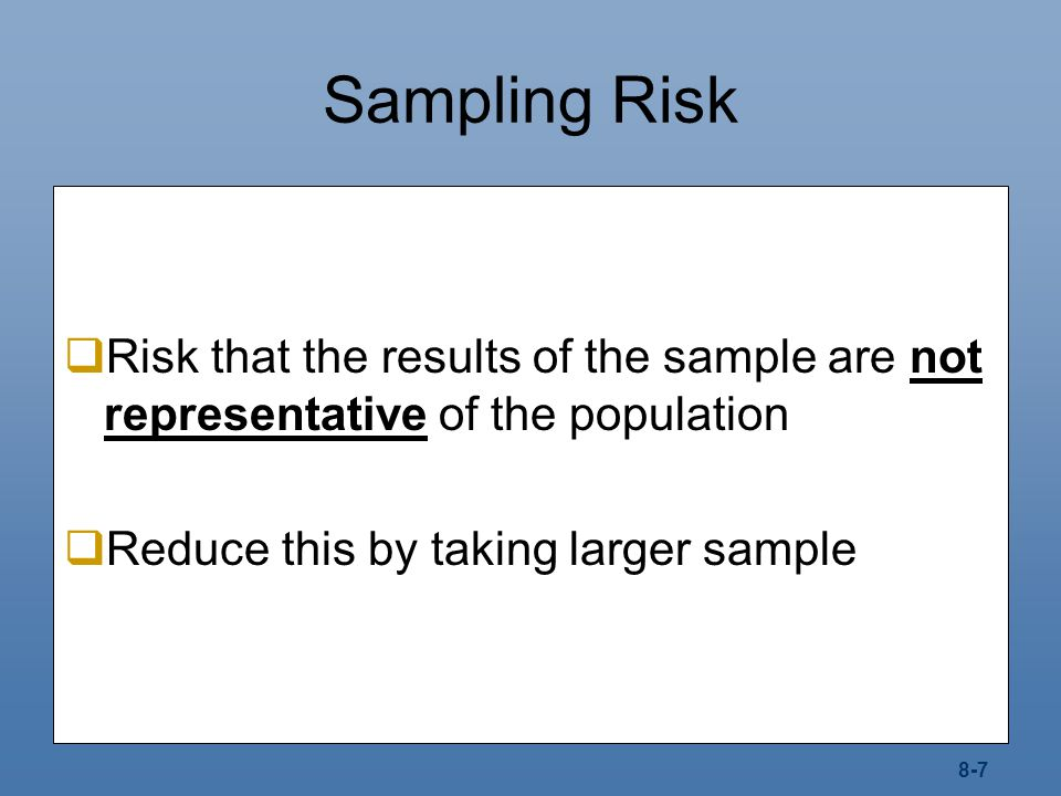 Sampling Risk Risk that the results of the sample are not representative of the population.