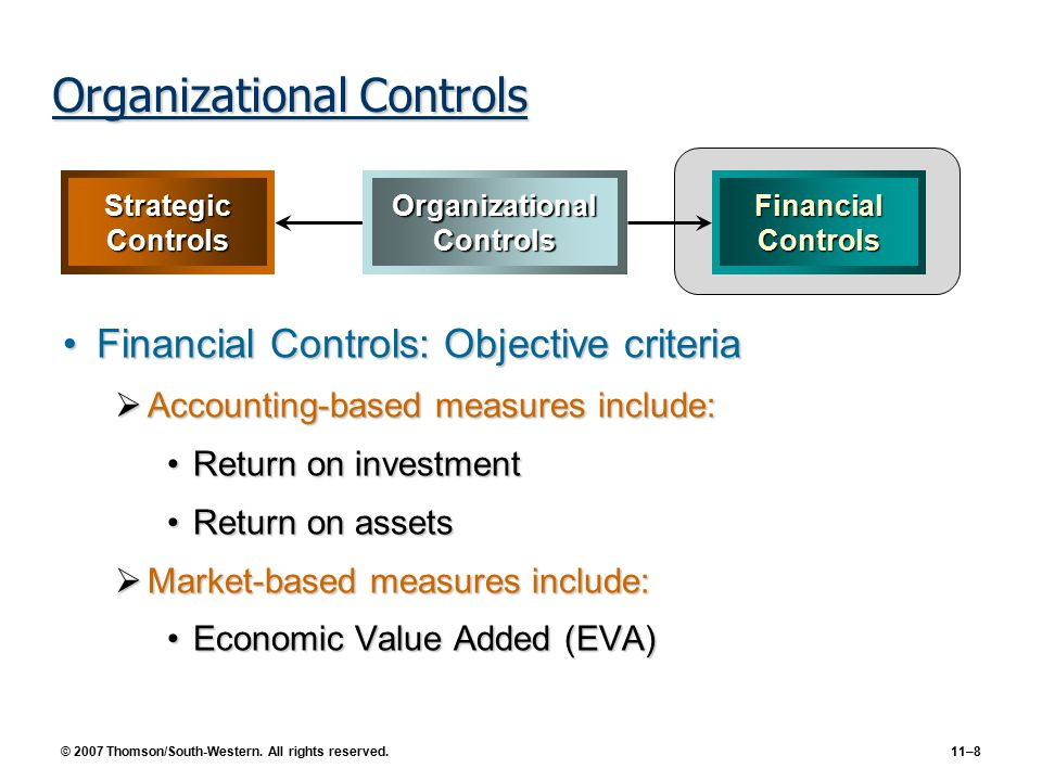 organizational controls Organizations need controls in order to determine if their goals are being met and to take corrective action if necessary the nature of control in organizations control is the regulation of organizational activities so that some targeted element of performance remains within acceptable limits the.