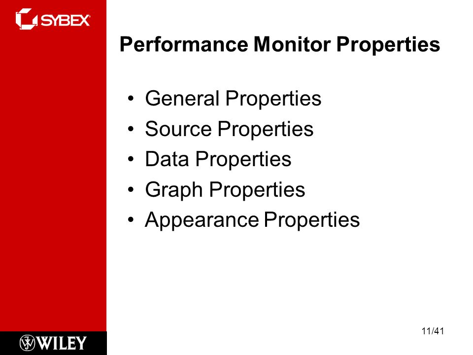 Performance Monitor Properties
