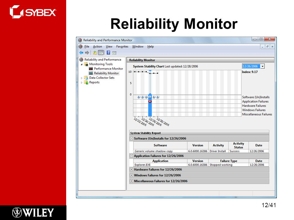 Reliability Monitor