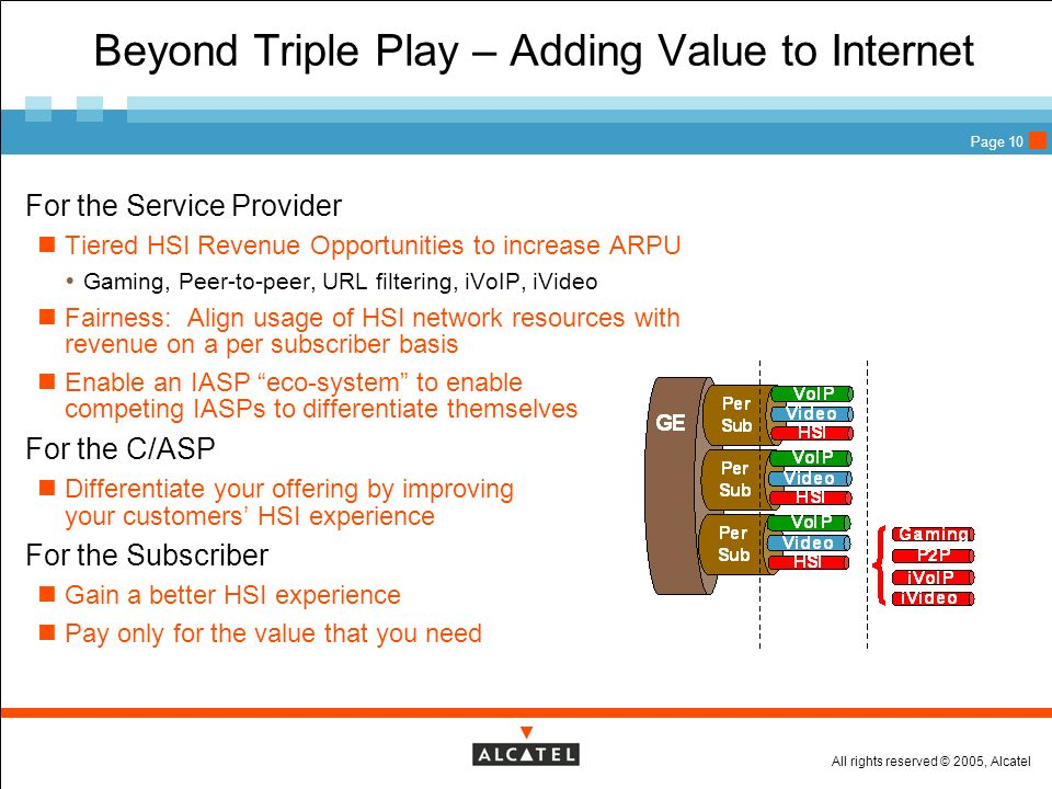 Beyond Triple Play – Adding Value to Internet