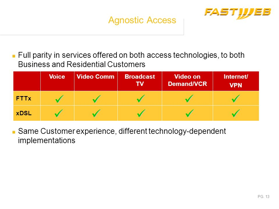 Agnostic Access Full parity in services offered on both access technologies, to both Business and Residential Customers.