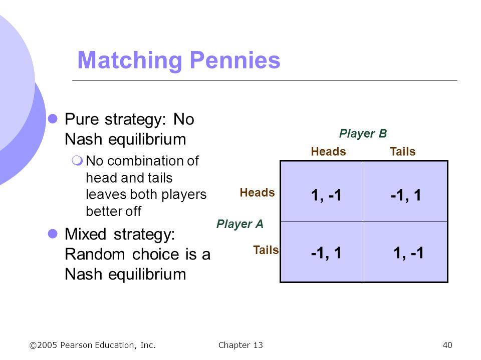 Game Theory and Competitive Strategy - ppt download