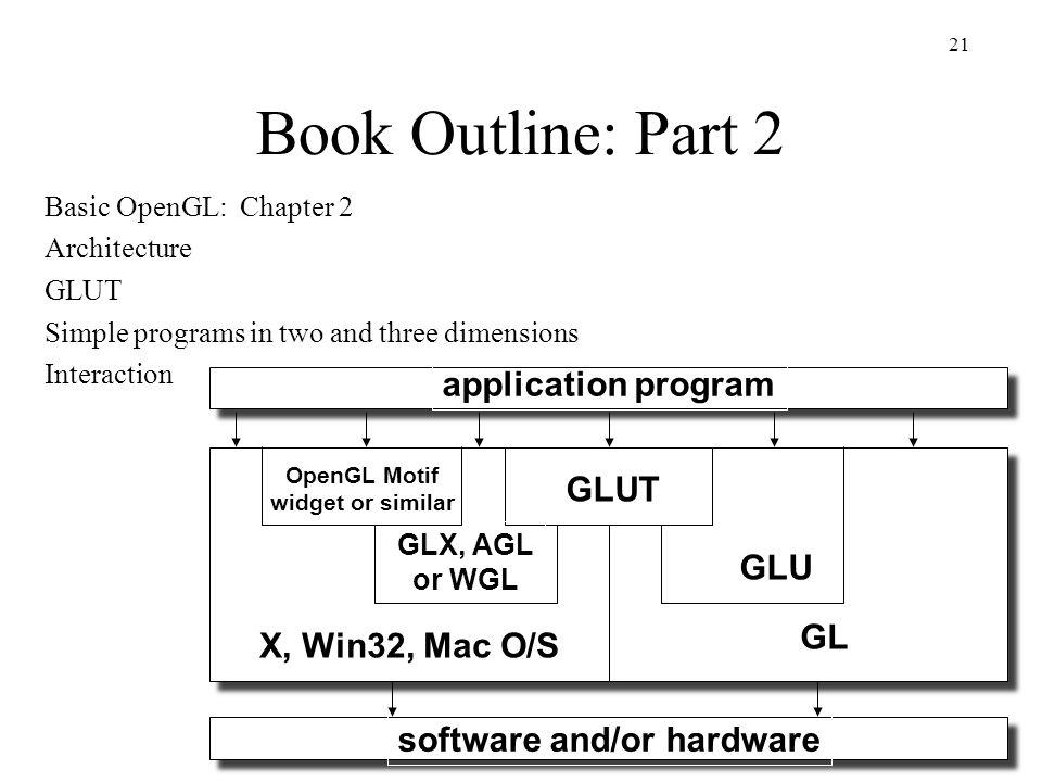 Book Outline: Part 2 application program GLUT GLU GL X, Win32, Mac O/S