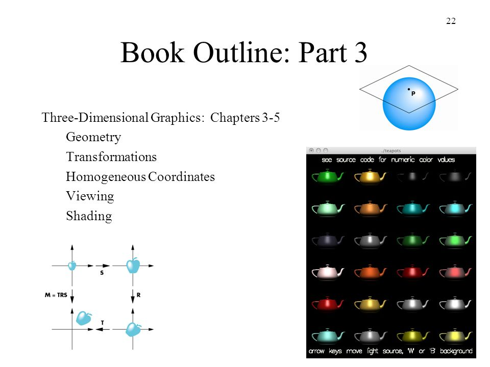 Book Outline: Part 3 Three-Dimensional Graphics: Chapters 3-5 Geometry