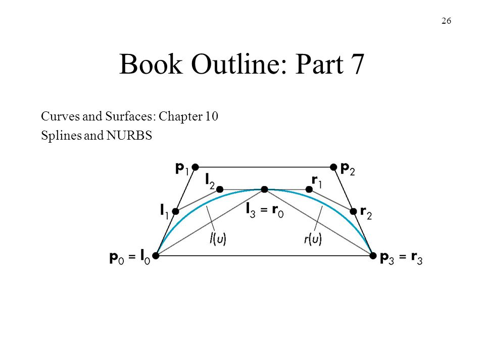Book Outline: Part 7 Curves and Surfaces: Chapter 10 Splines and NURBS