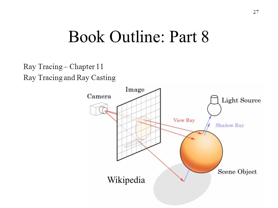 Book Outline: Part 8 Wikipedia Ray Tracing – Chapter 11