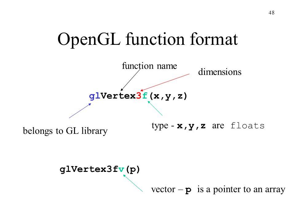 OpenGL function format