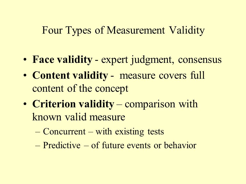Four Types of Measurement Validity