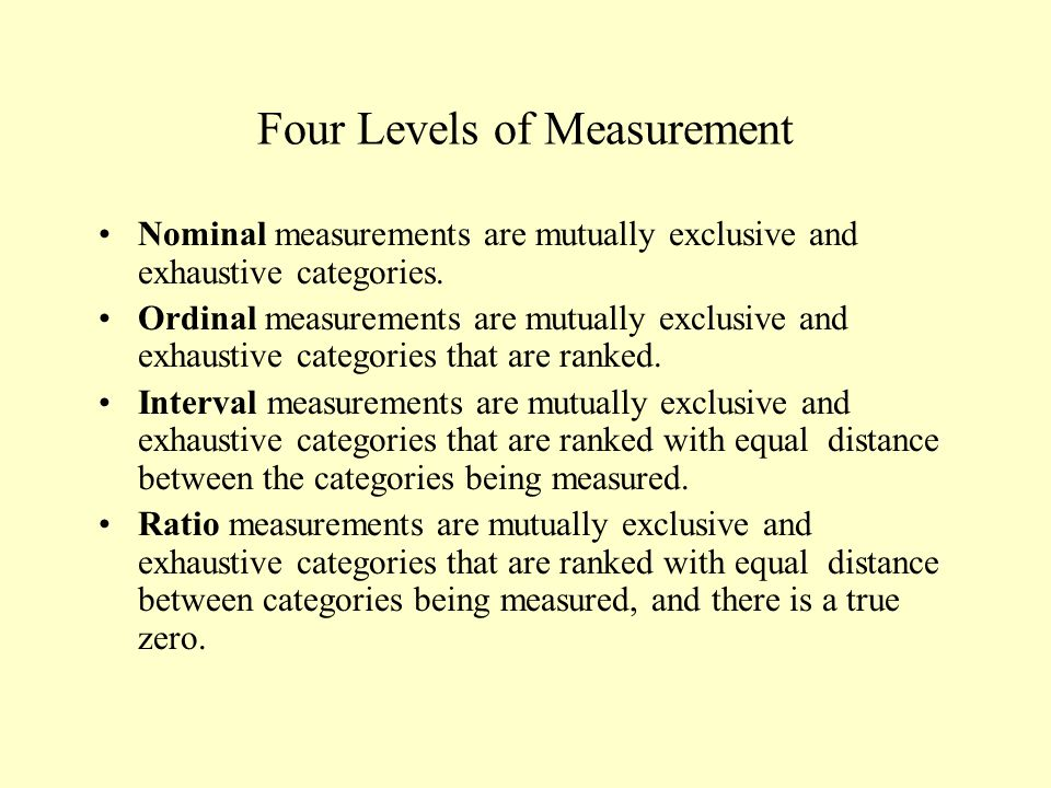 Four Levels of Measurement