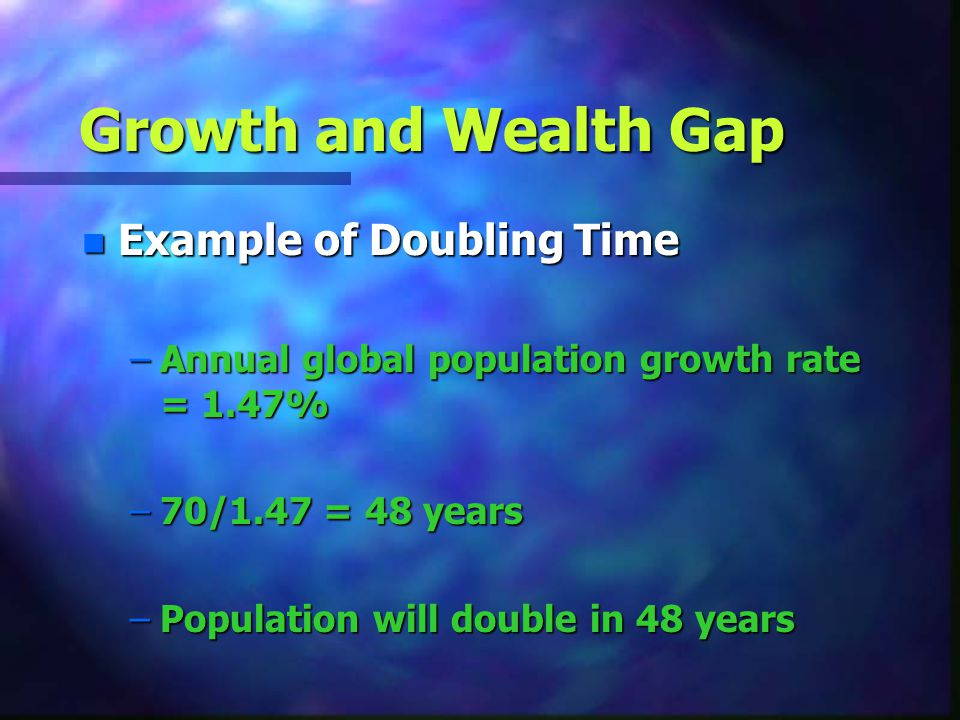 Growth and Wealth Gap Example of Doubling Time