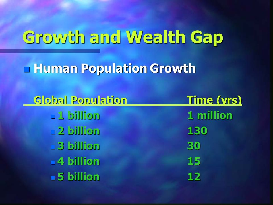 Growth and Wealth Gap Human Population Growth