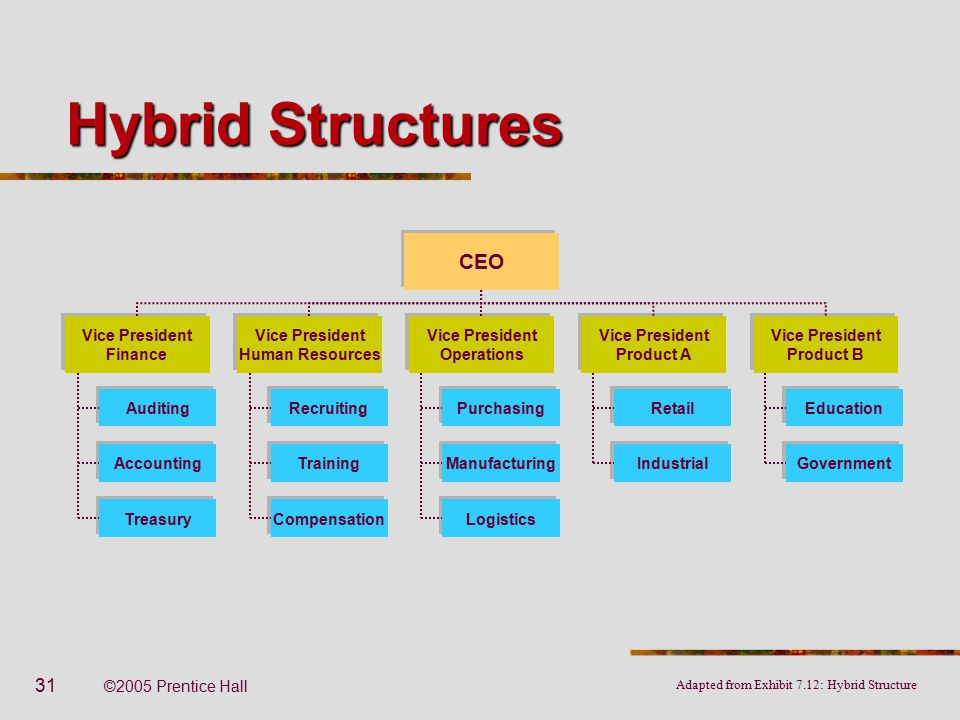 The 5 Decisions to Make Before Building a Hybrid Cloud