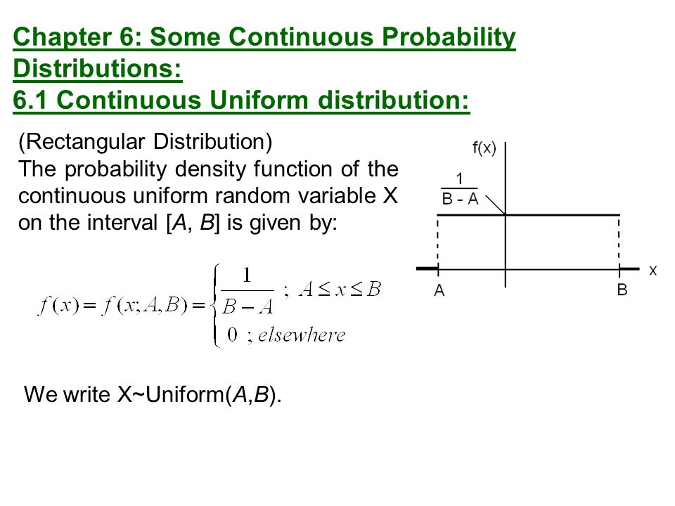 write an essay on the probability distribution November 6, 2015 / in essay writing / by admin discrete probability distribution the following assignment is to be done in microsoft excel, and then uploaded as one file to the dropbox.