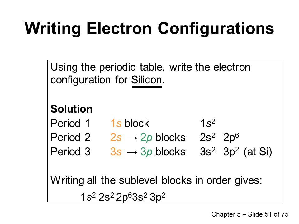 How to Write the Electron Configuration for Carbon