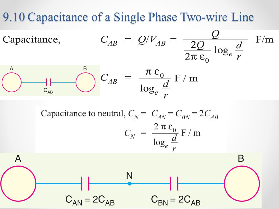 Single Phase Line : Chapter electrical design of overhead lines ppt video