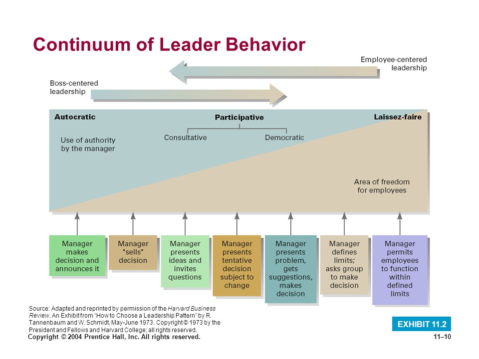 chapter 11 leadership and trust