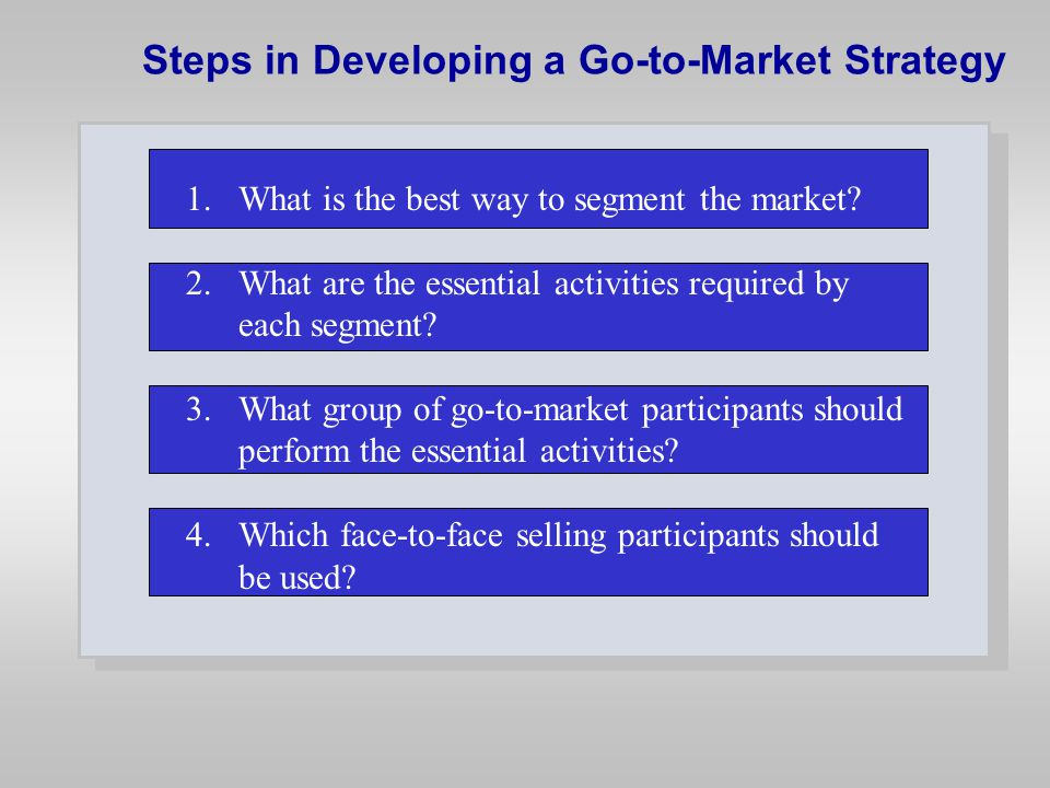 Steps in Developing a Go-to-Market Strategy